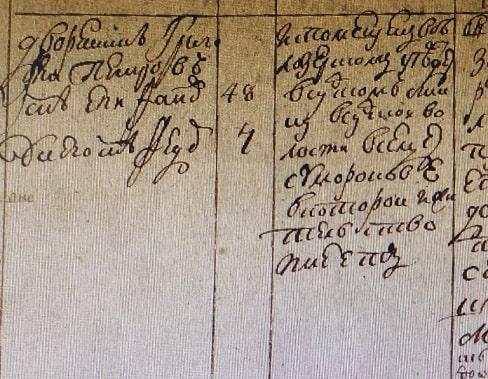 Белозерское дворянство. Белозерский уезда 1748 года.
